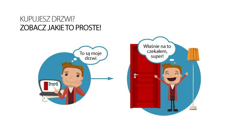 Dowiedz się, jak produkujemy drzwi specjalnie dla Ciebie